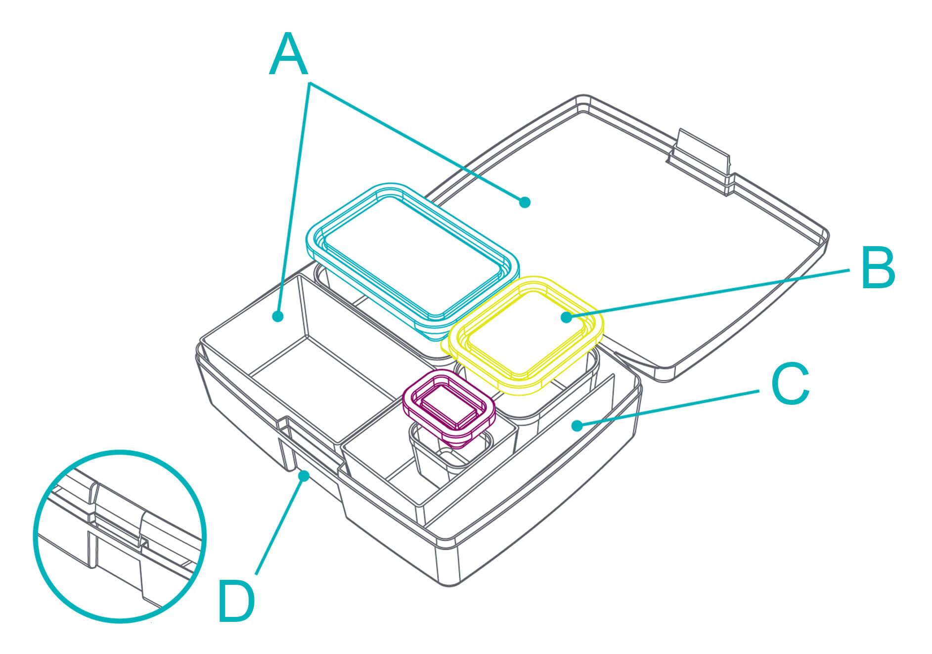 Bentology Design System