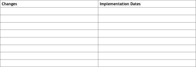 Bentology Healthy Lunches Quiz: Implementation Plan